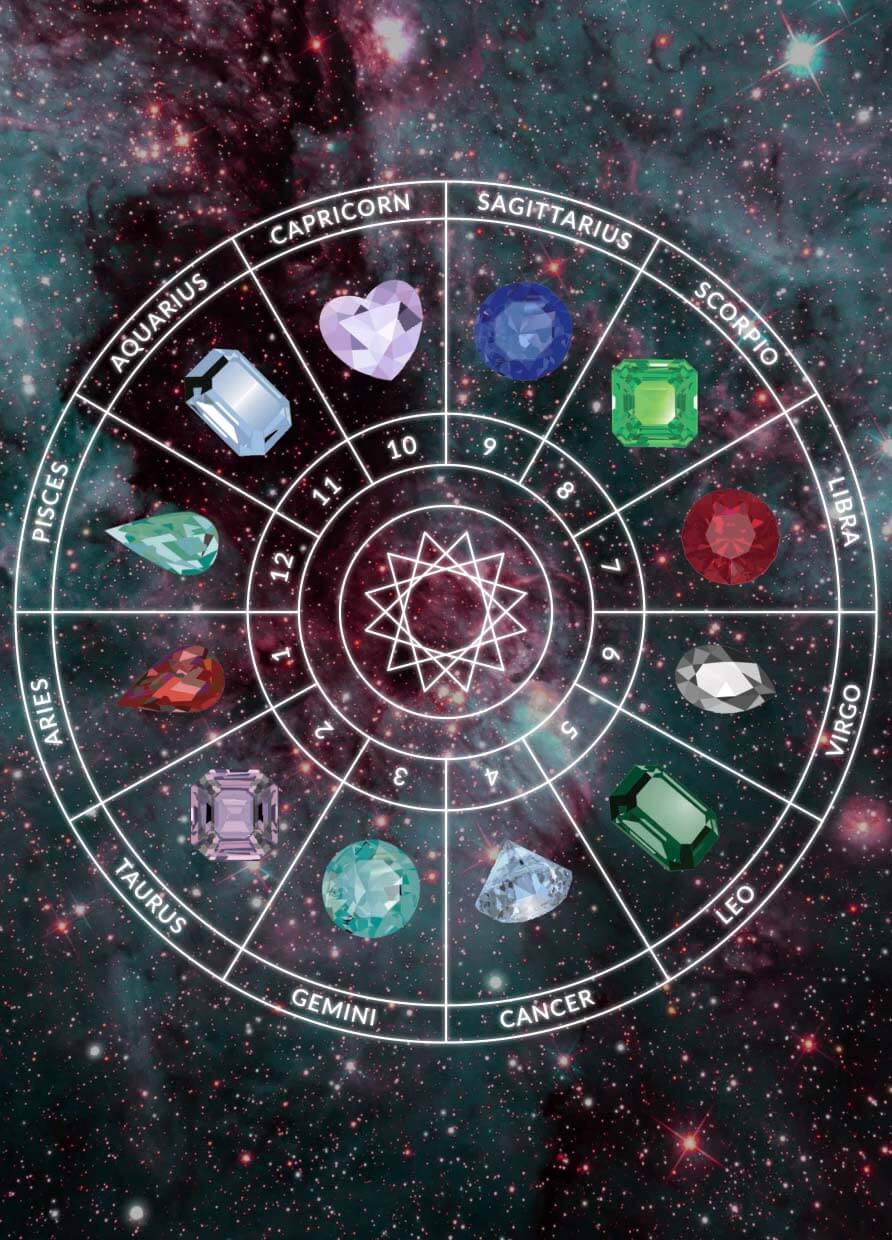 SO, WHAT'S YOUR BIRTHSTONE?